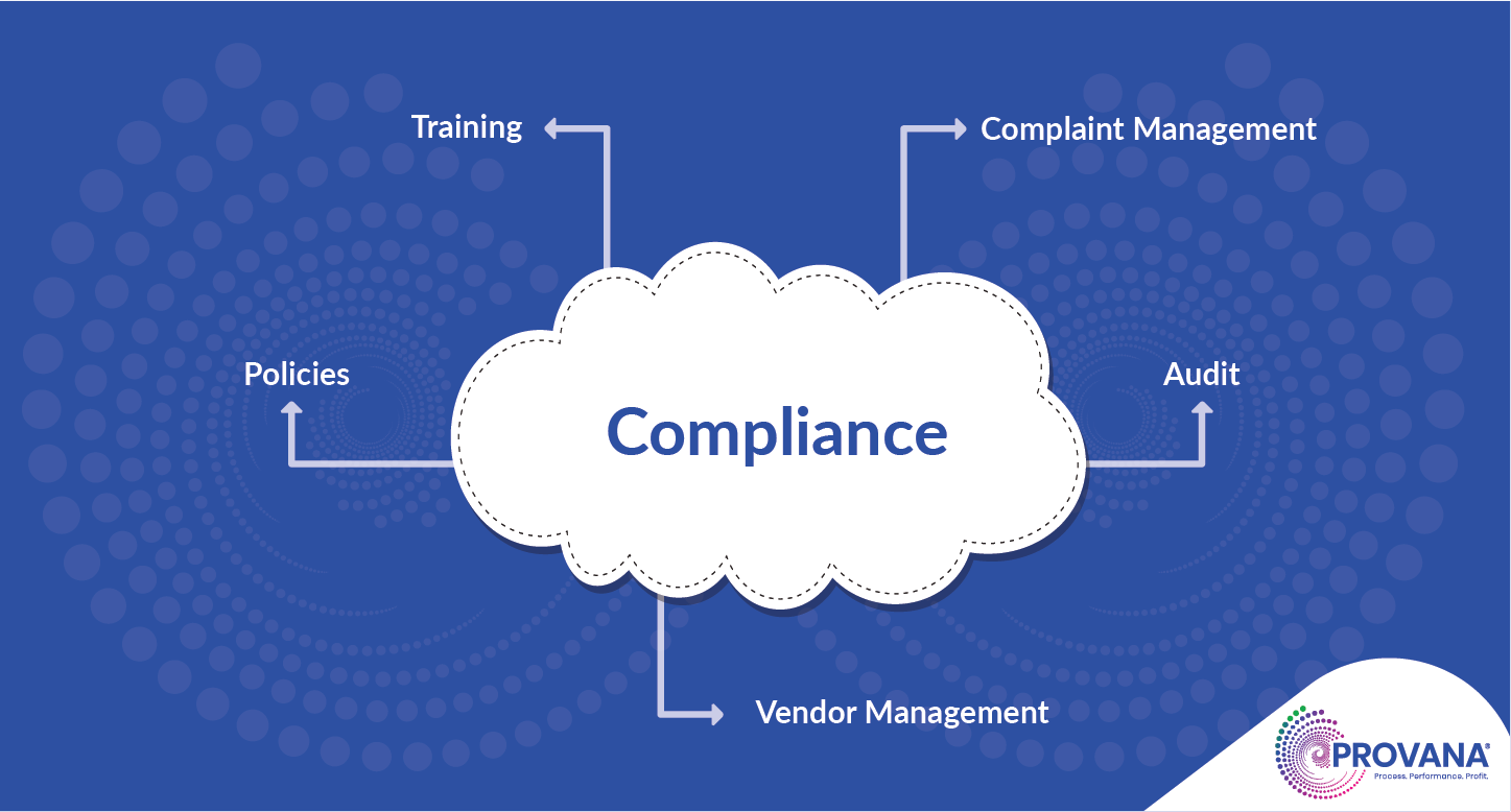 compliance_management
